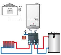соединение системы отопления и водоснабжения